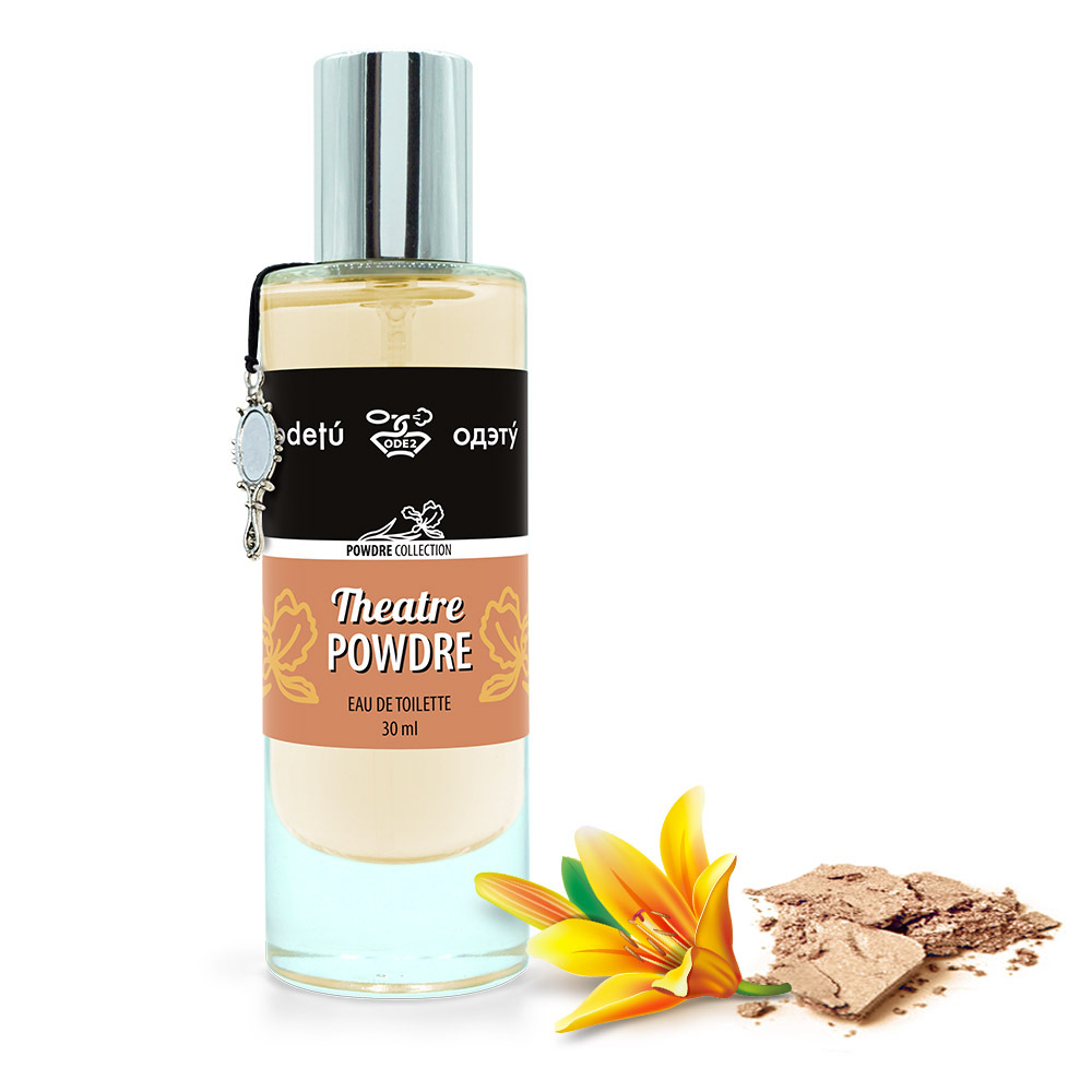 нишевая парфюмерия заказать